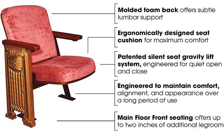 Text: Molded foam back offers subtle lumbar support. Ergonomically designed seat cushion for maximum comfort. Patented silent seat gravity lift system, engineered for quiet open and close. Engineered to maintain comfort, alignment, and appearance over a long period of use. Main floor front seating offers up to two inches of additional legroom.